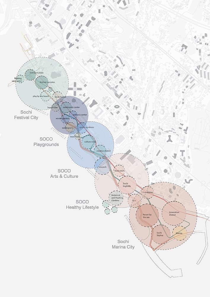 SoCo masterplan by UNStudio